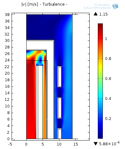 Thermal Model checking for temperature uniformity