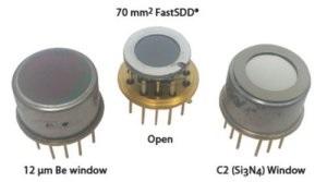Typical SSD Detectors